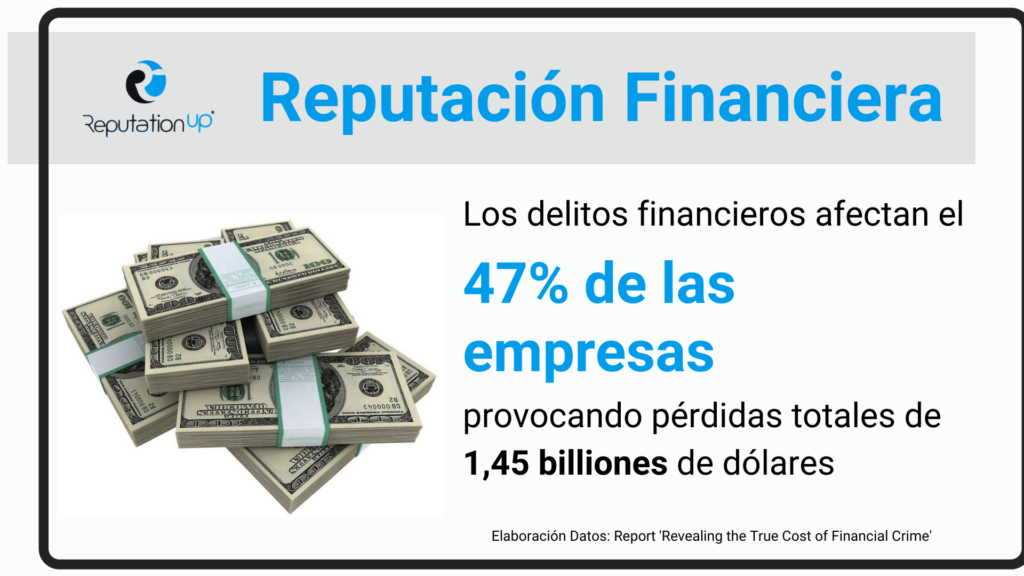 Foto de Reputación financiera. ReputationUP Protege Con Éxito La